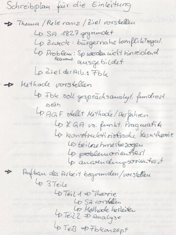 Anleitung Zum Schreiben Schritt Für Schritt Zur Einleitung