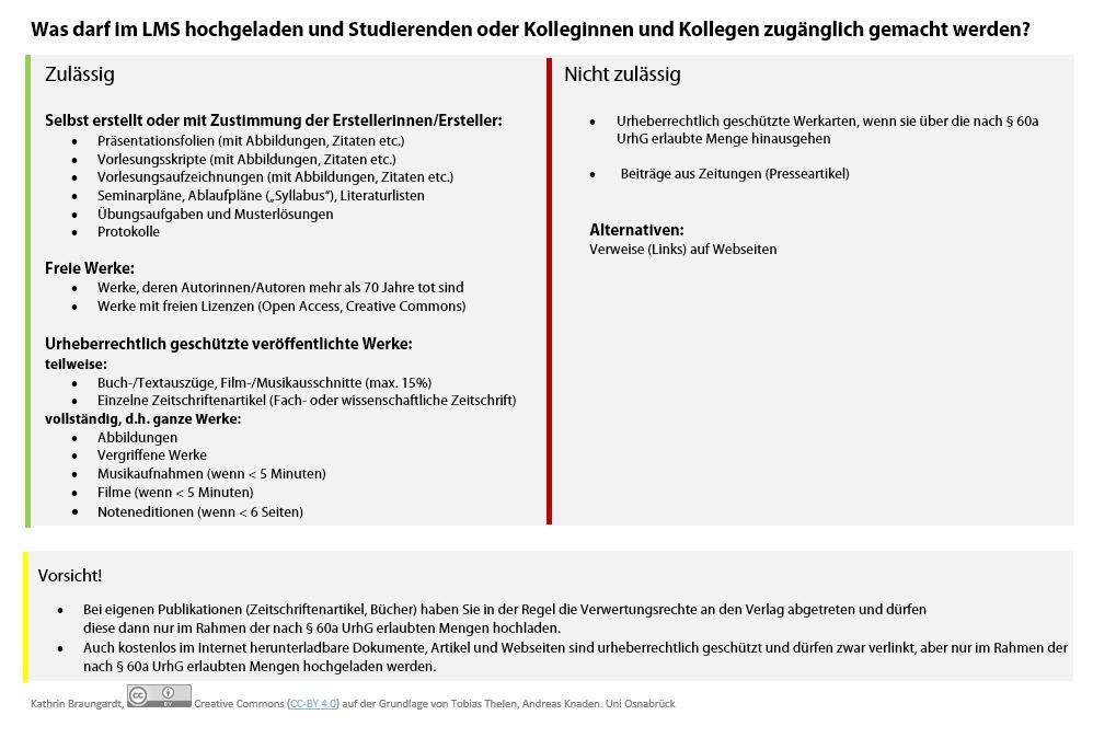 Fein 15 Minuten Rahmen Zeitgenössisch - Bilderrahmen Ideen - szurop.info